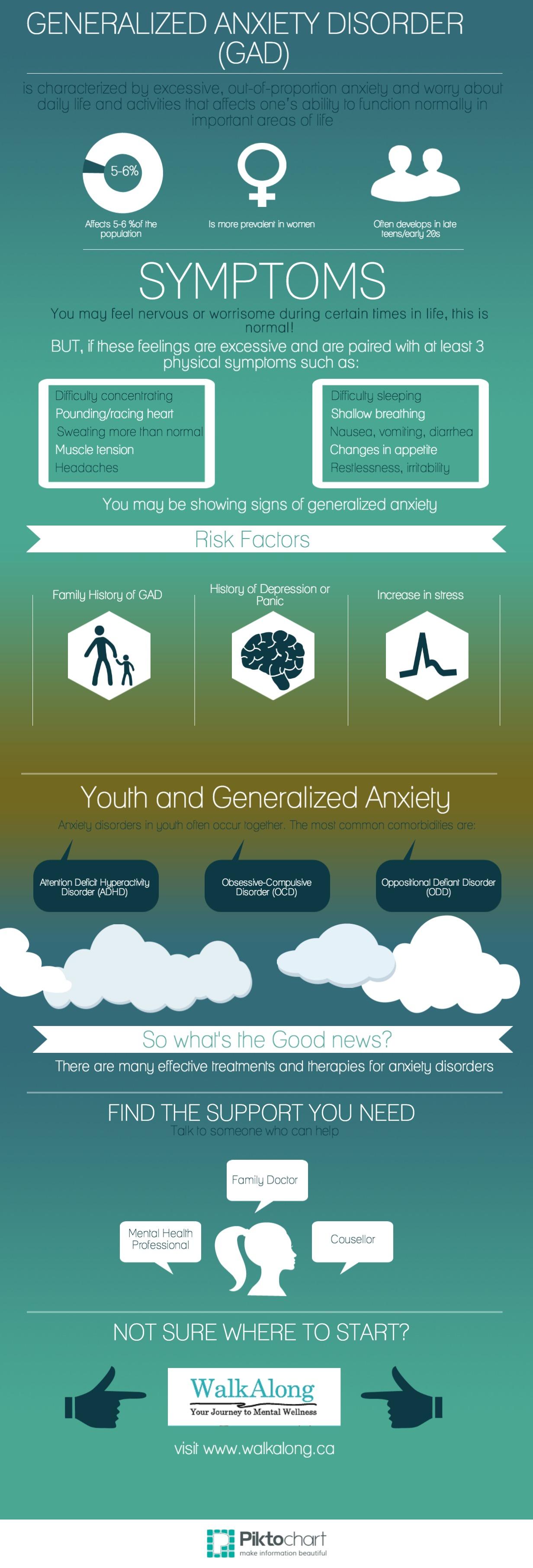 Generalized Anxiety Disorder (GAD) | Walk Along